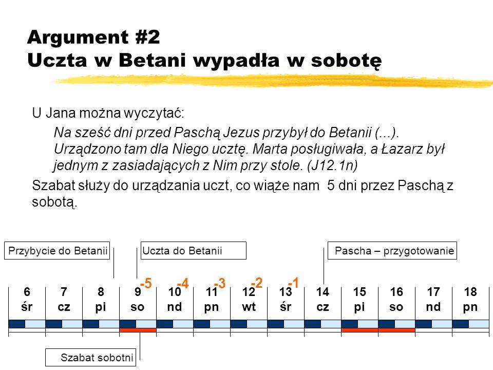 Argument #2 Uczta w Betani wypadła w sobotę