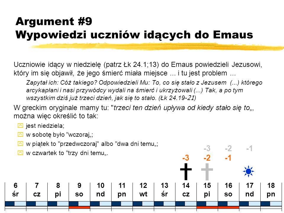 Argument #9 Wypowiedzi uczniów idących do Emaus
