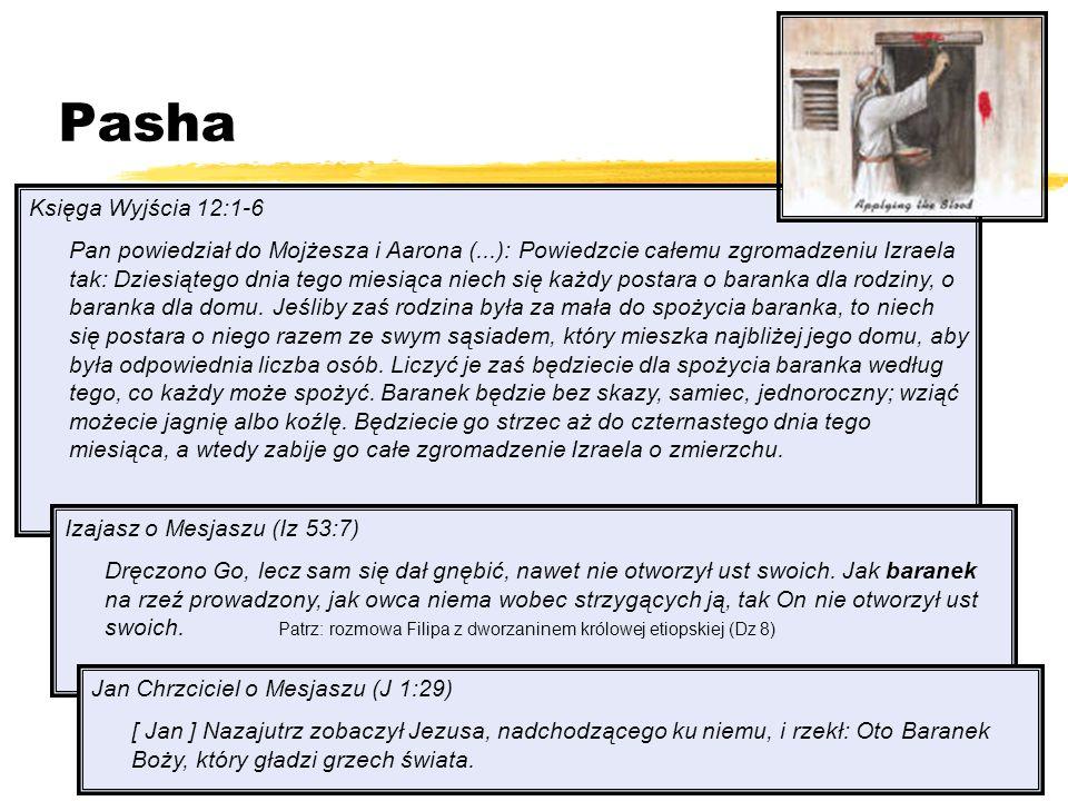 Pasha Księga Wyjścia 12:1-6