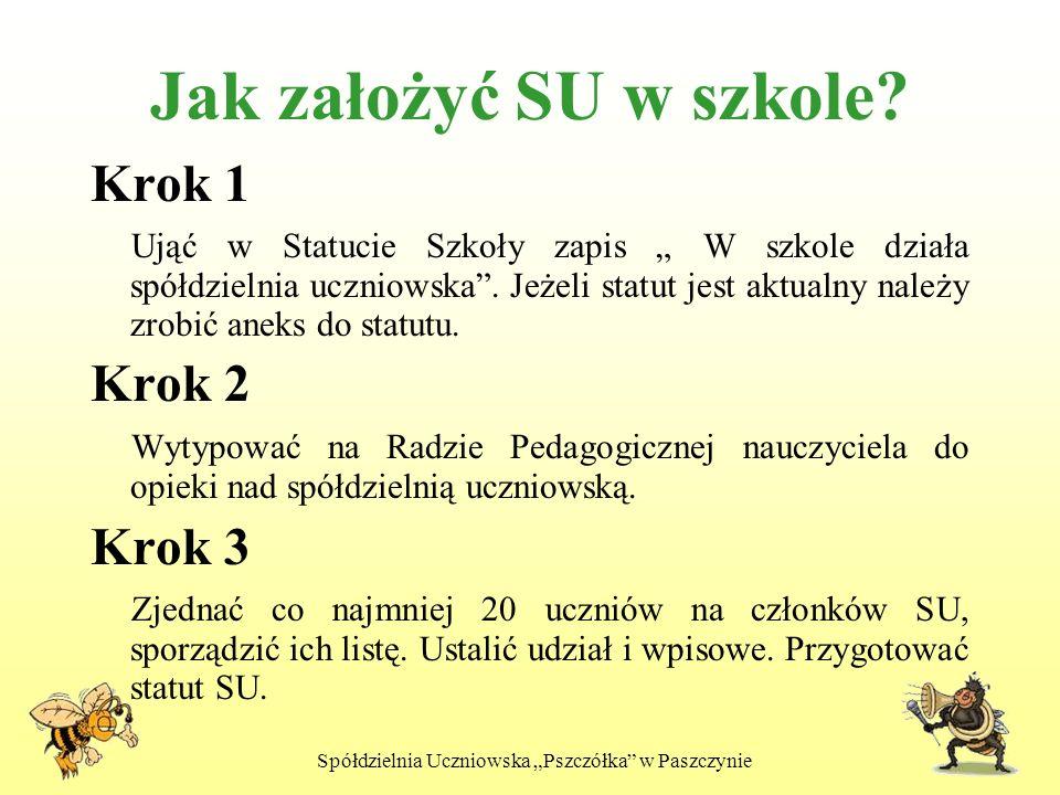"""Spółdzielnia Uczniowska """"Pszczółka w Paszczynie"""