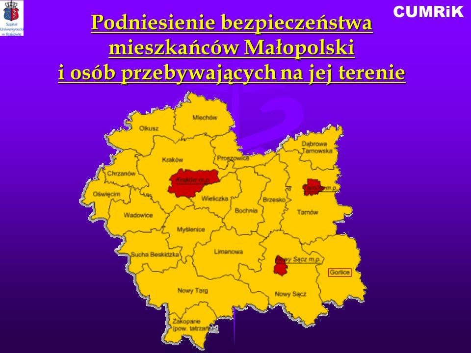 Podniesienie bezpieczeństwa mieszkańców Małopolski i osób przebywających na jej terenie