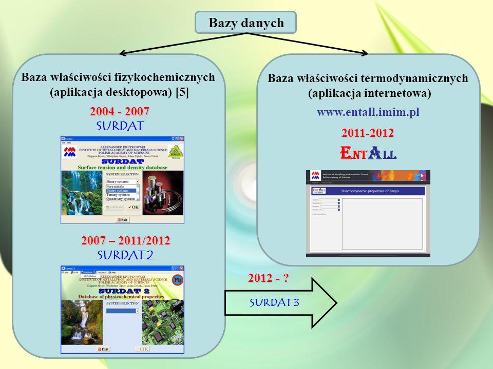 ENTALL Bazy danych Baza właściwości fizykochemicznych