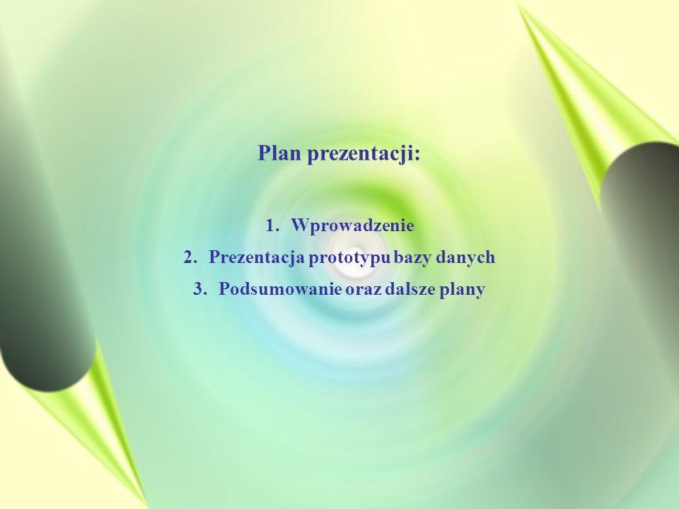 Prezentacja prototypu bazy danych Podsumowanie oraz dalsze plany