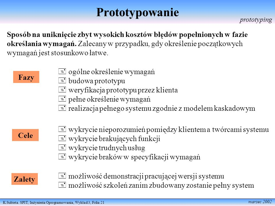 Prototypowanie prototyping.