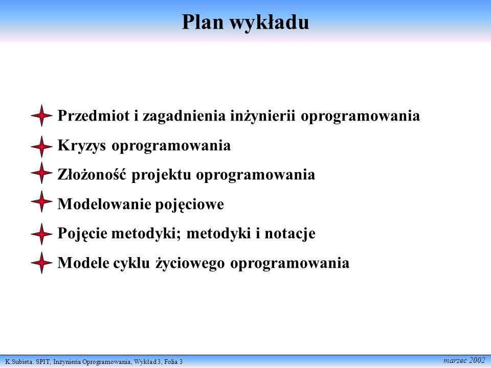 Plan wykładu Przedmiot i zagadnienia inżynierii oprogramowania