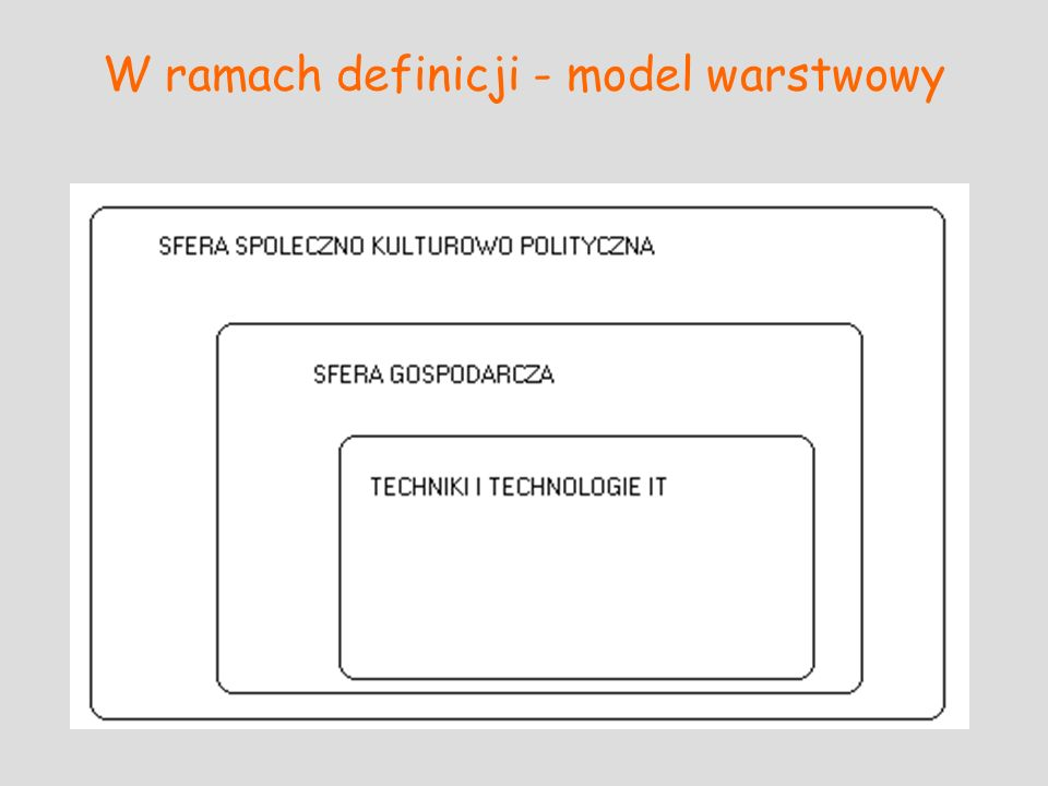 W ramach definicji - model warstwowy