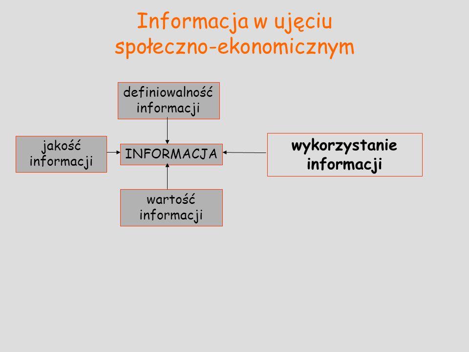 Informacja w ujęciu społeczno-ekonomicznym
