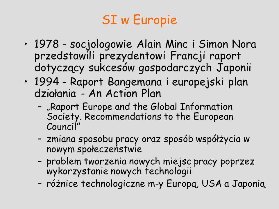 SI w Europie 1978 - socjologowie Alain Minc i Simon Nora przedstawili prezydentowi Francji raport dotyczący sukcesów gospodarczych Japonii.