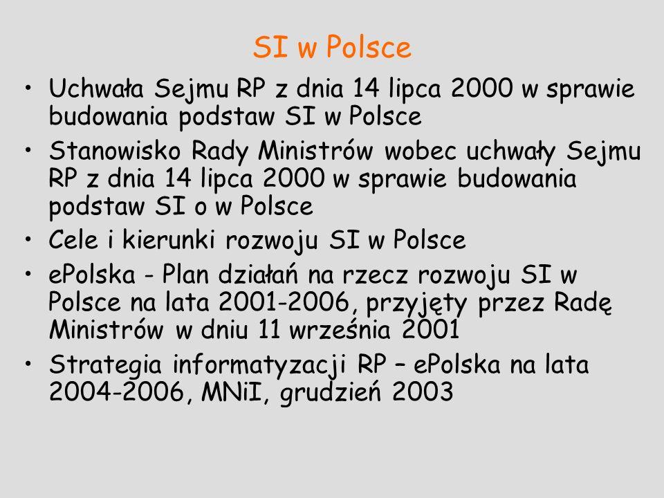 SI w Polsce Uchwała Sejmu RP z dnia 14 lipca 2000 w sprawie budowania podstaw SI w Polsce.