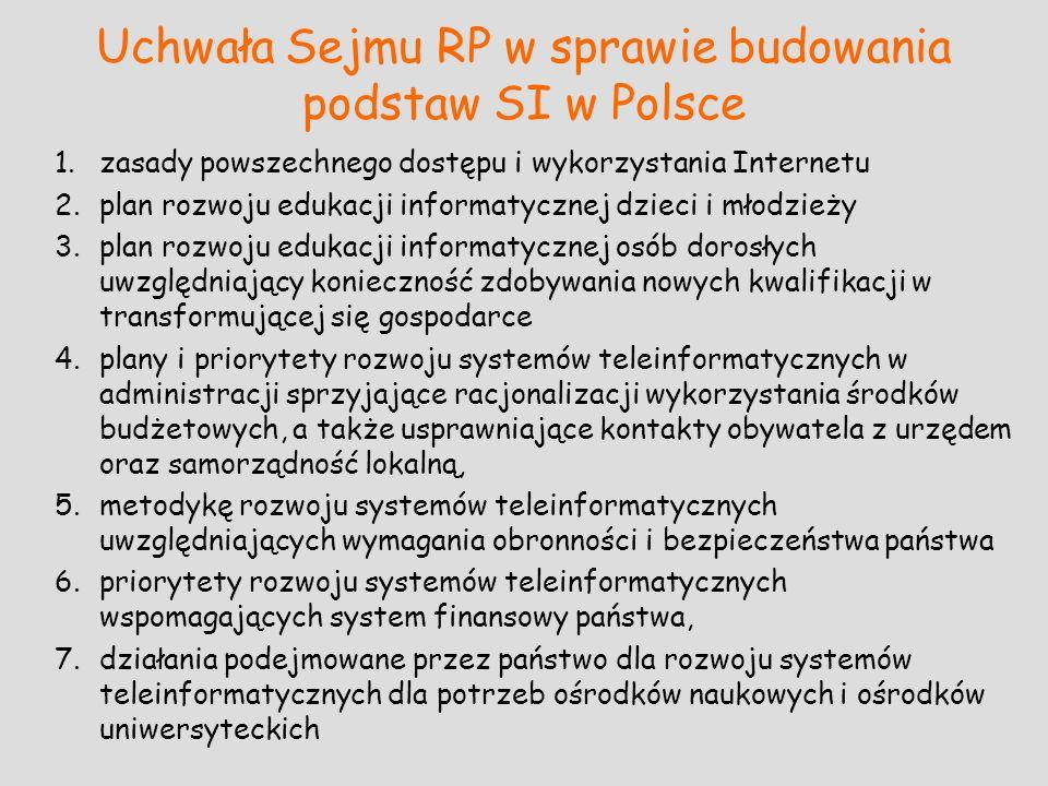 Uchwała Sejmu RP w sprawie budowania podstaw SI w Polsce