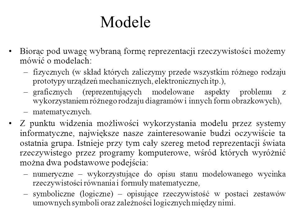 Modele Biorąc pod uwagę wybraną formę reprezentacji rzeczywistości możemy mówić o modelach: