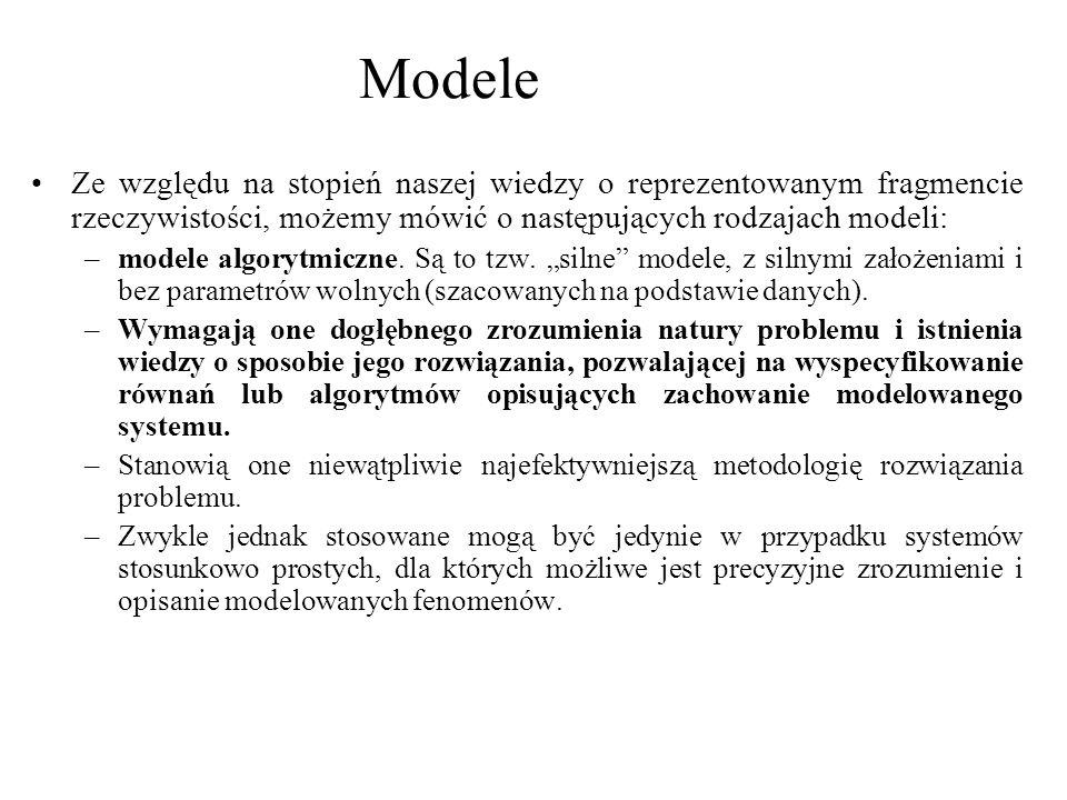 Modele Ze względu na stopień naszej wiedzy o reprezentowanym fragmencie rzeczywistości, możemy mówić o następujących rodzajach modeli:
