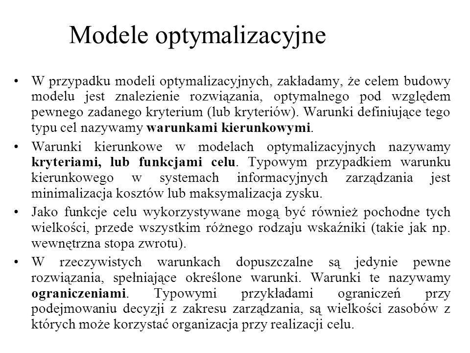Modele optymalizacyjne