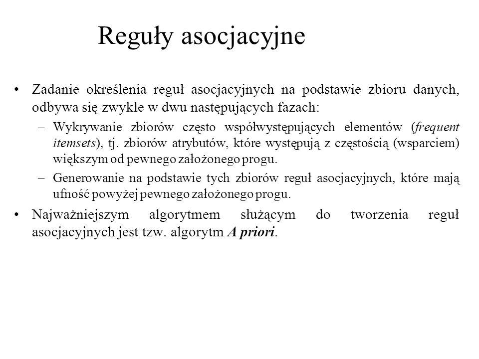 Reguły asocjacyjne Zadanie określenia reguł asocjacyjnych na podstawie zbioru danych, odbywa się zwykle w dwu następujących fazach: