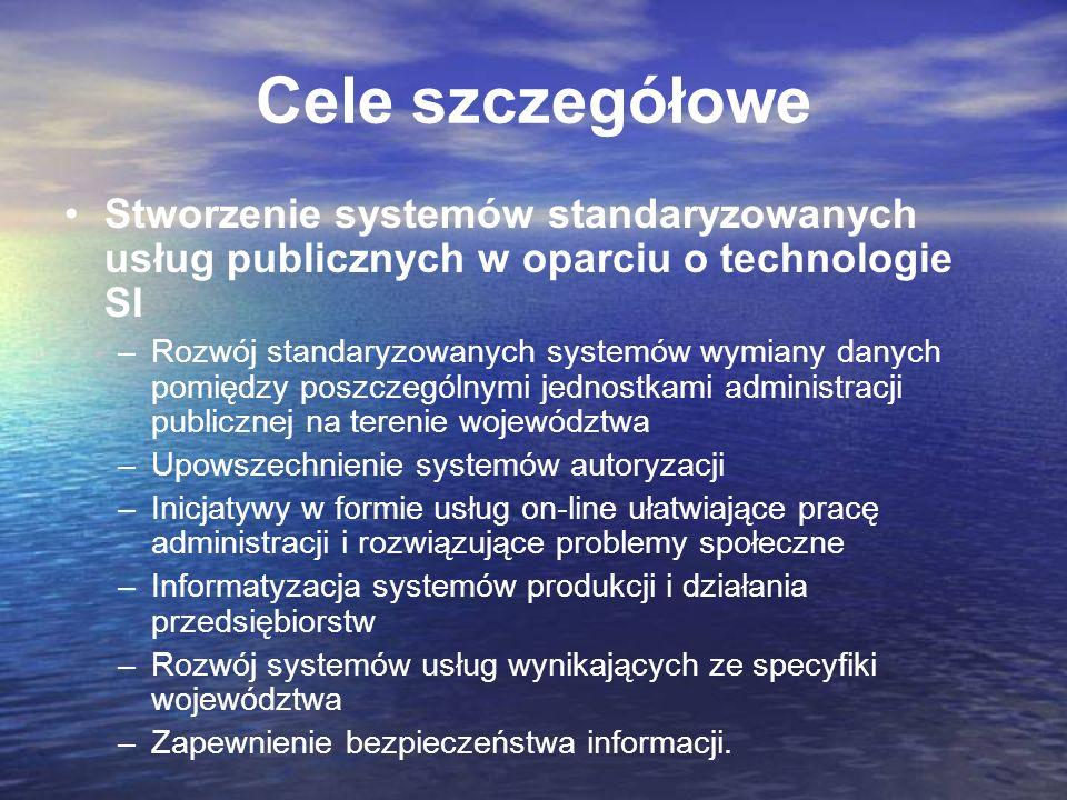 Cele szczegółowe Stworzenie systemów standaryzowanych usług publicznych w oparciu o technologie SI.