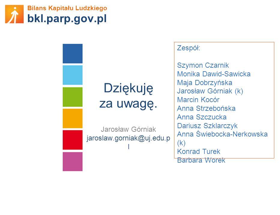 Dziękuję za uwagę. bkl.parp.gov.pl Zespół: Szymon Czarnik