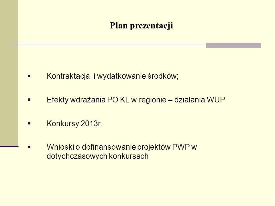 Plan prezentacji Kontraktacja i wydatkowanie środków;