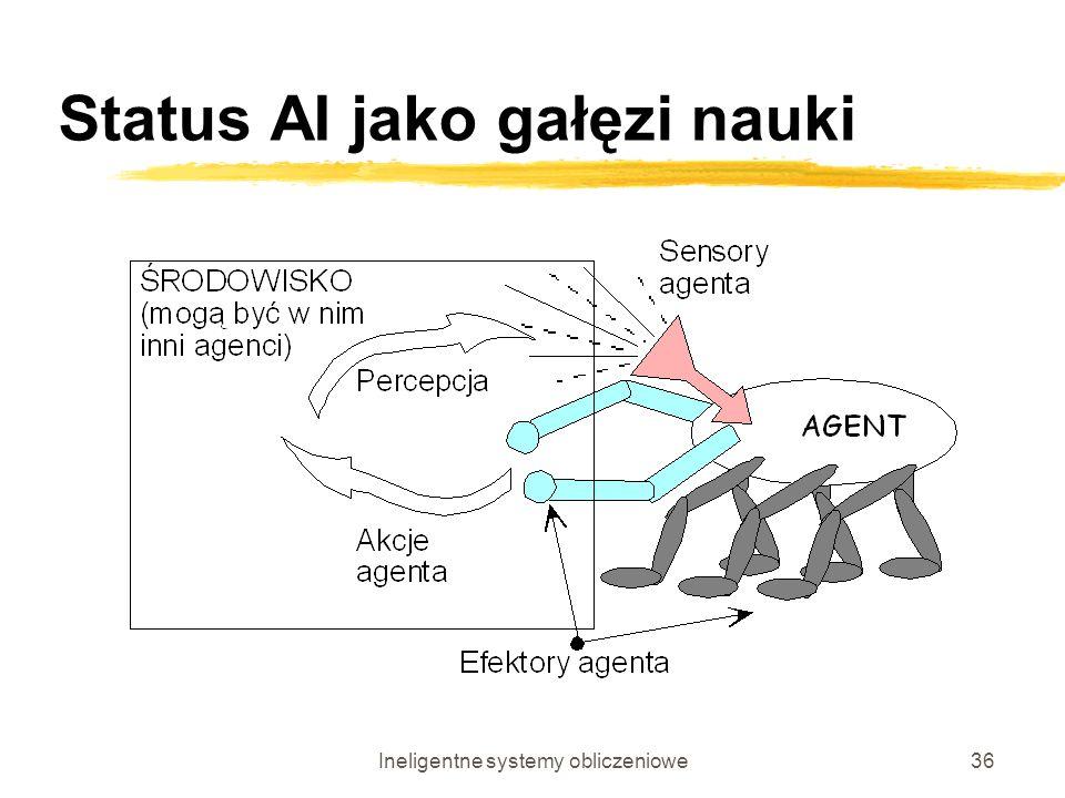 Status AI jako gałęzi nauki
