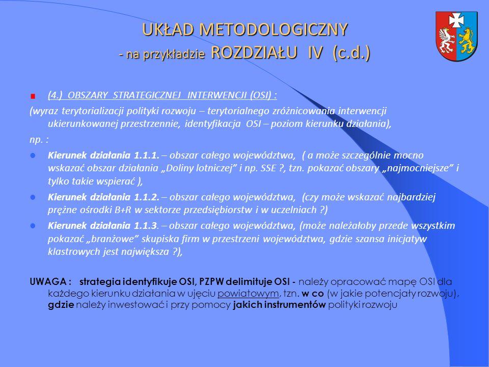 UKŁAD METODOLOGICZNY - na przykładzie ROZDZIAŁU IV (c.d.)
