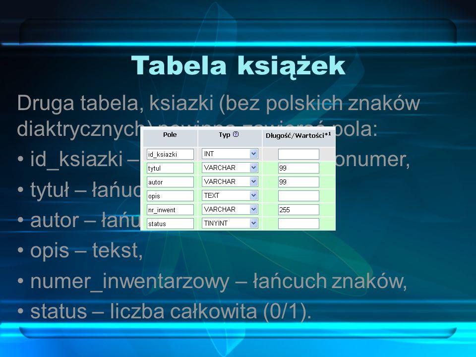 Tabela książek Druga tabela, ksiazki (bez polskich znaków diaktrycznych) powinna zawierać pola: id_ksiazki – liczba całkowita, autonumer,