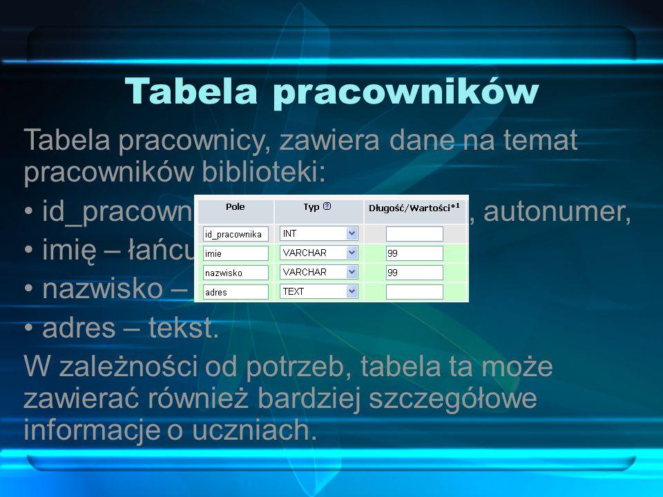 Tabela pracowników Tabela pracownicy, zawiera dane na temat pracowników biblioteki: id_pracownika – liczba całkowita, autonumer,