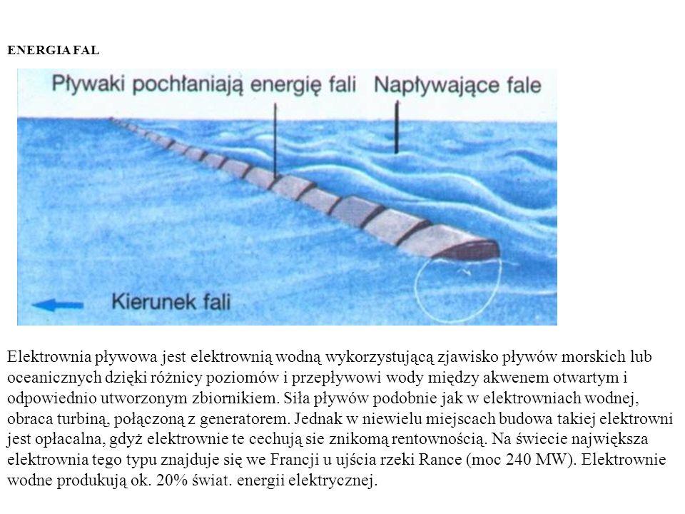 ENERGIA FAL