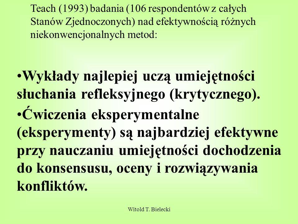 Teach (1993) badania (106 respondentów z całych Stanów Zjednoczonych) nad efektywnością różnych niekonwencjonalnych metod: