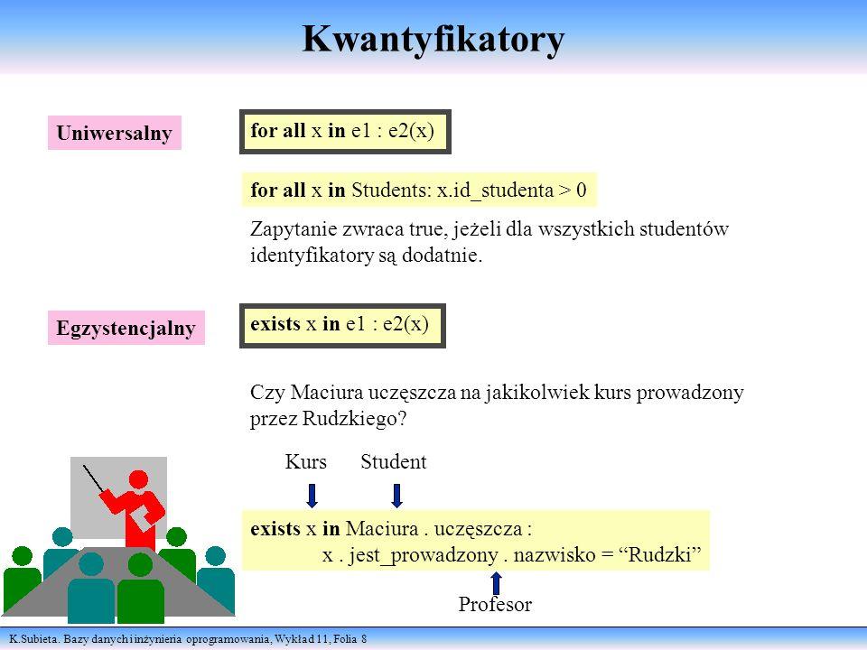 Kwantyfikatory Uniwersalny for all x in e1 : e2(x)