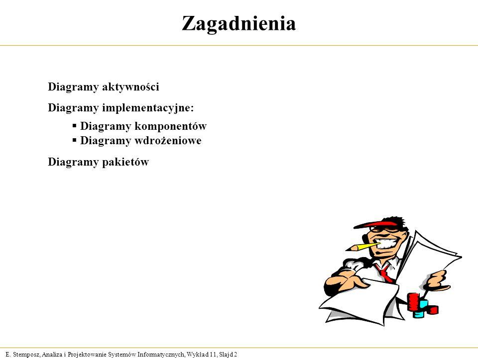 Zagadnienia Diagramy aktywności Diagramy implementacyjne: