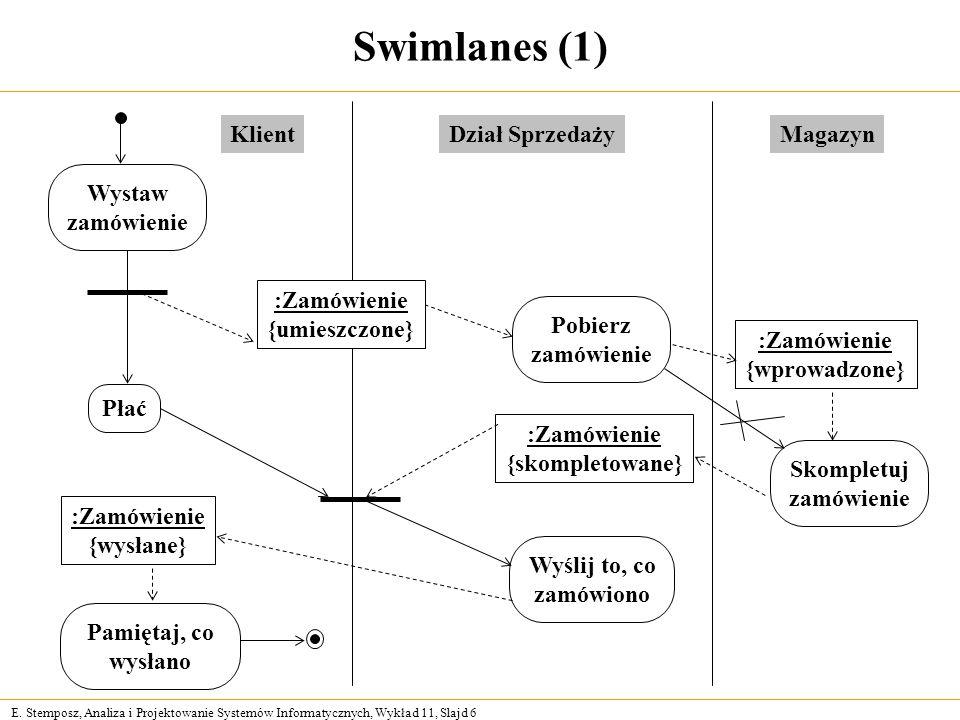 Swimlanes (1) Klient Dział Sprzedaży Magazyn Wystaw zamówienie