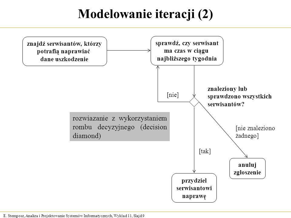 Modelowanie iteracji (2)