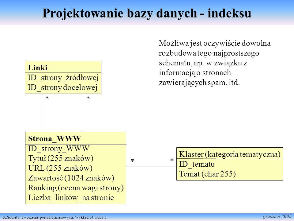 Projektowanie bazy danych - indeksu