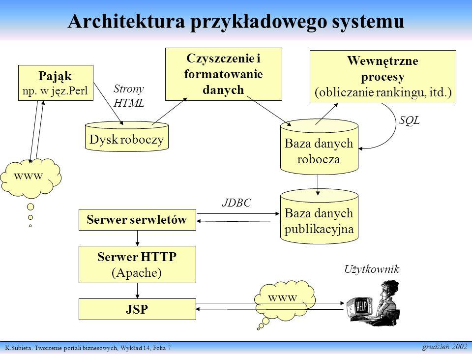 Architektura przykładowego systemu