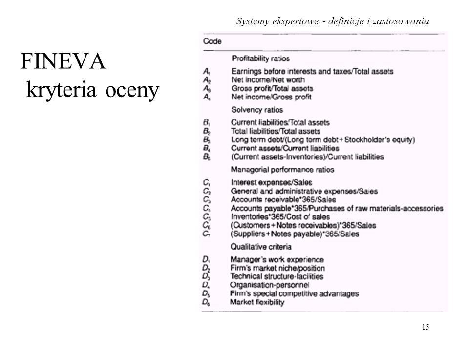 FINEVA kryteria oceny