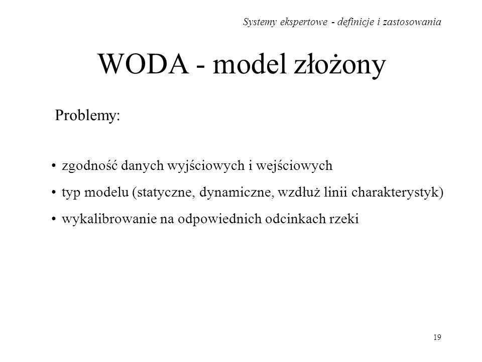 WODA - model złożony Problemy: