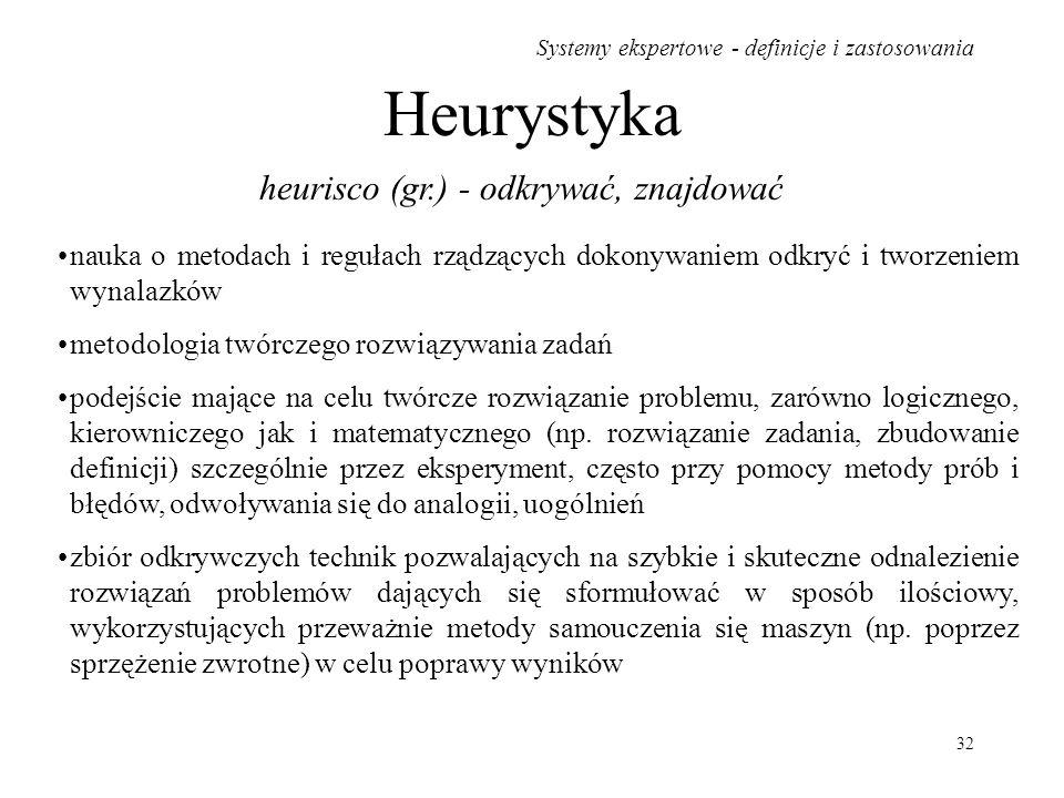 Heurystyka heurisco (gr.) - odkrywać, znajdować