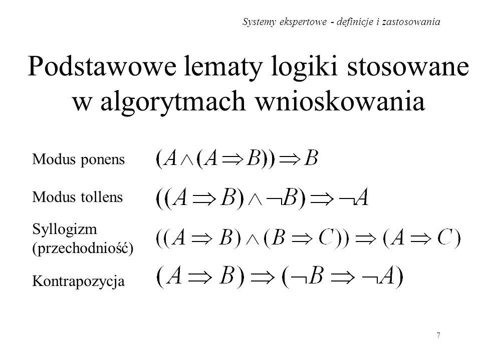 Podstawowe lematy logiki stosowane w algorytmach wnioskowania