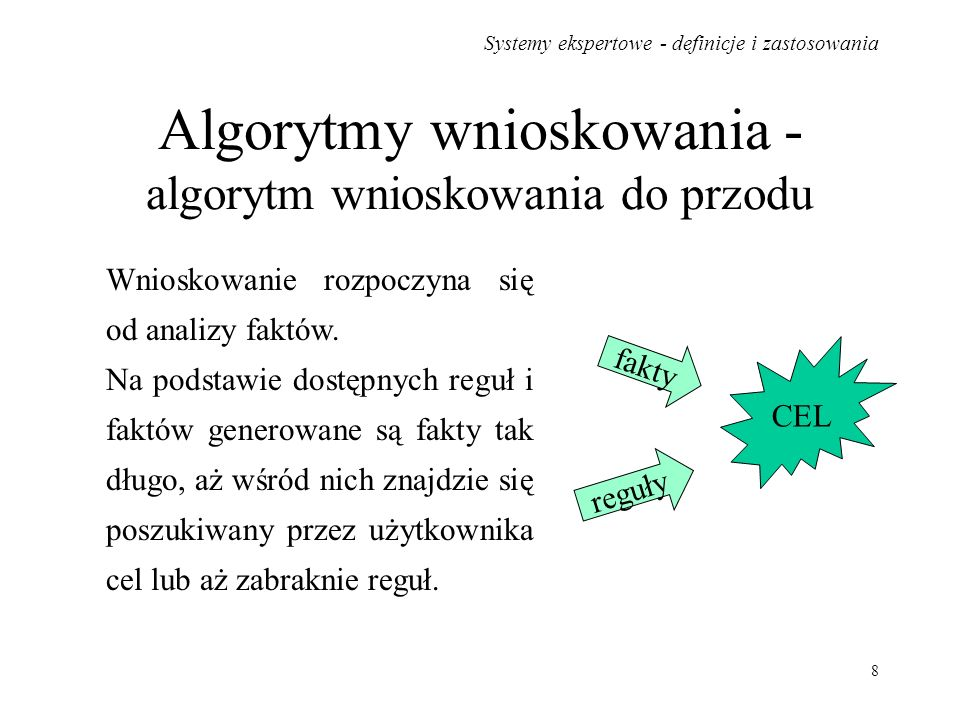 Algorytmy wnioskowania - algorytm wnioskowania do przodu
