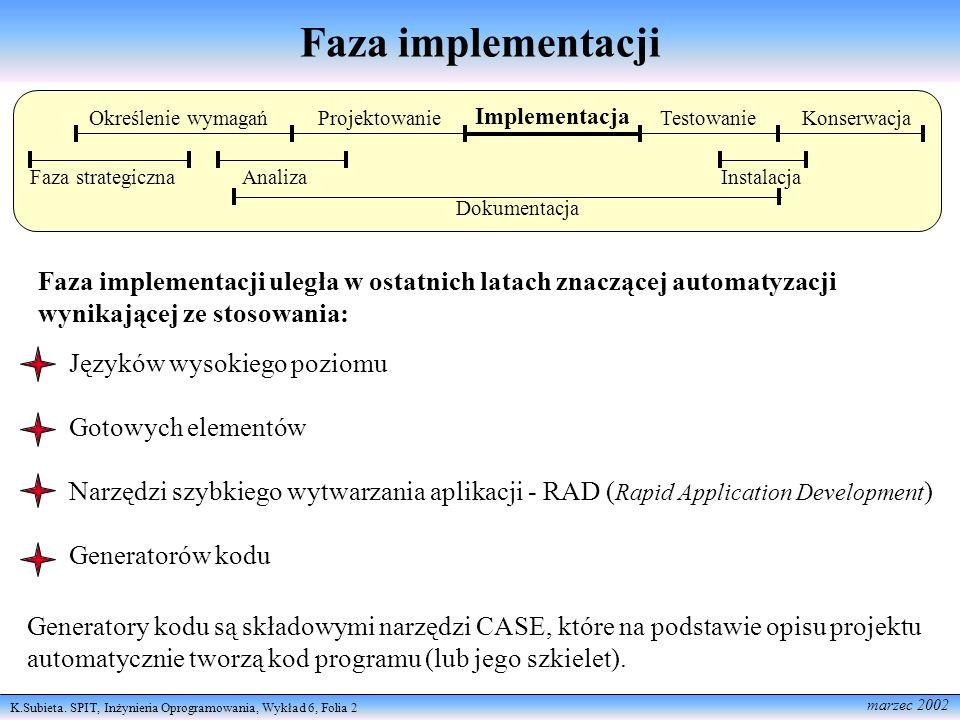 Faza implementacjiOkreślenie wymagań. Projektowanie. Implementacja. Testowanie. Konserwacja. Faza strategiczna.