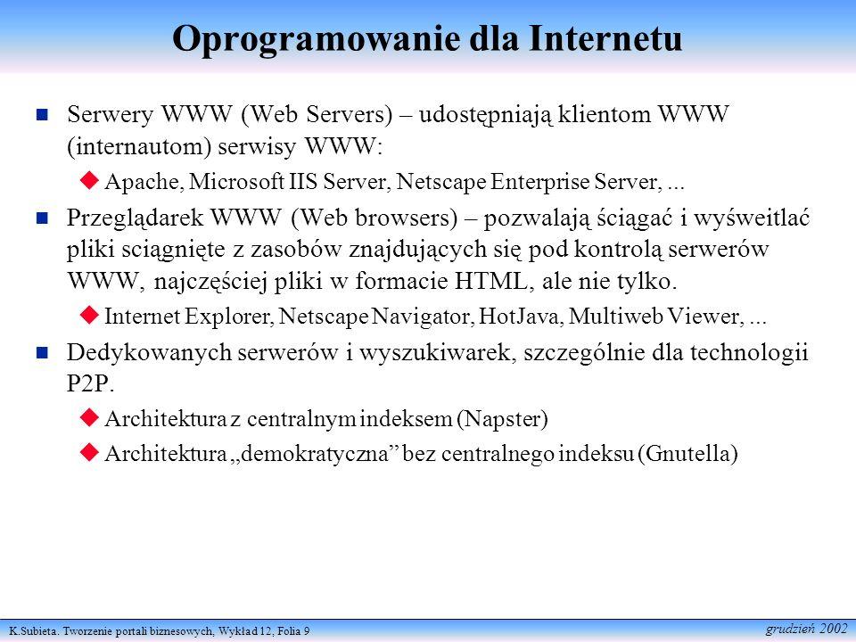 Oprogramowanie dla Internetu