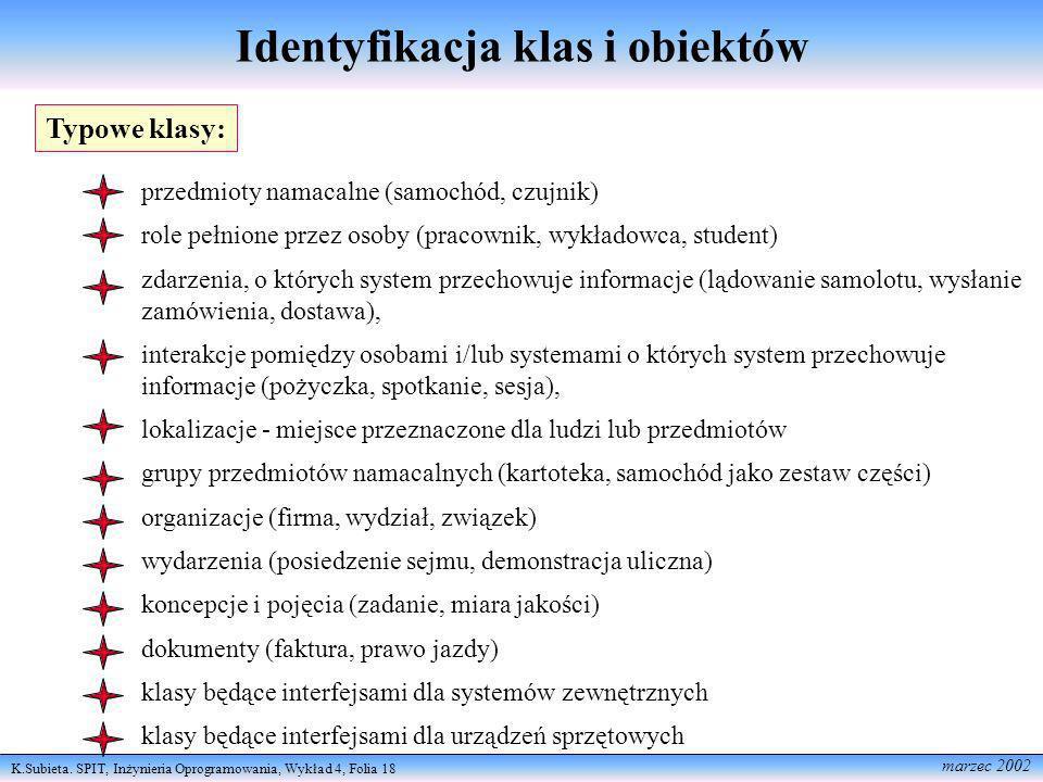 Identyfikacja klas i obiektów