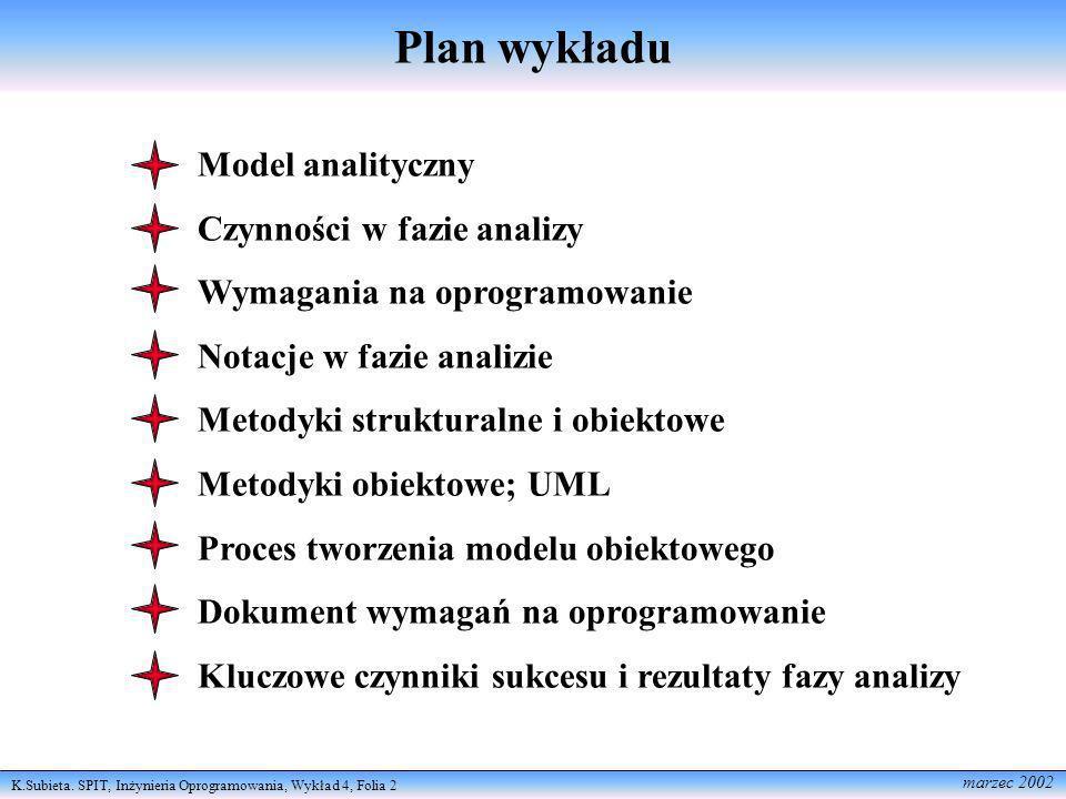 Plan wykładu Model analityczny Czynności w fazie analizy