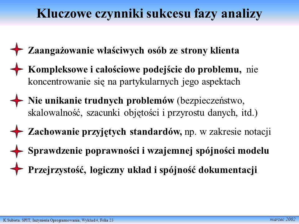 Kluczowe czynniki sukcesu fazy analizy
