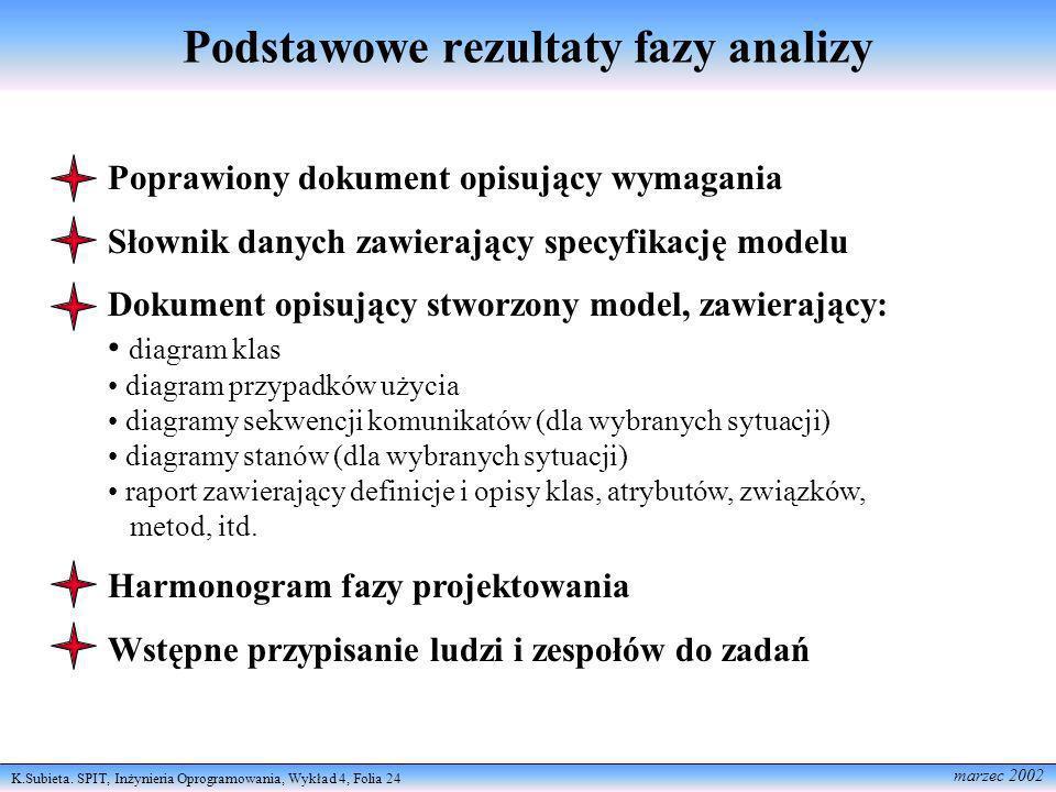 Podstawowe rezultaty fazy analizy