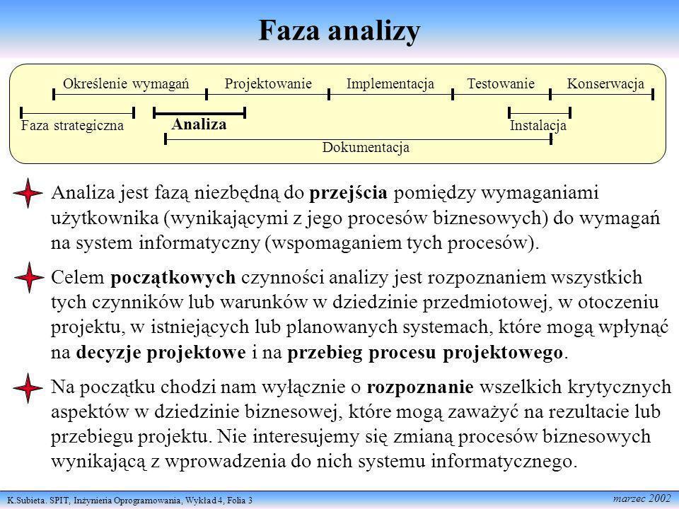 Faza analizy Określenie wymagań. Projektowanie. Implementacja. Testowanie. Konserwacja. Faza strategiczna.