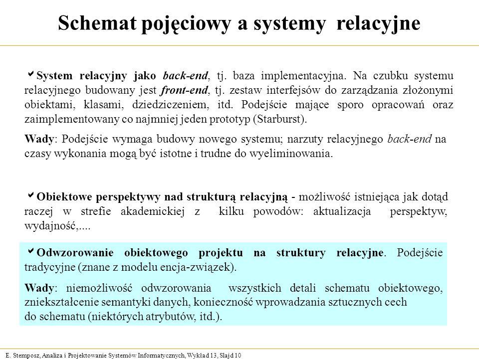 Schemat pojęciowy a systemy relacyjne