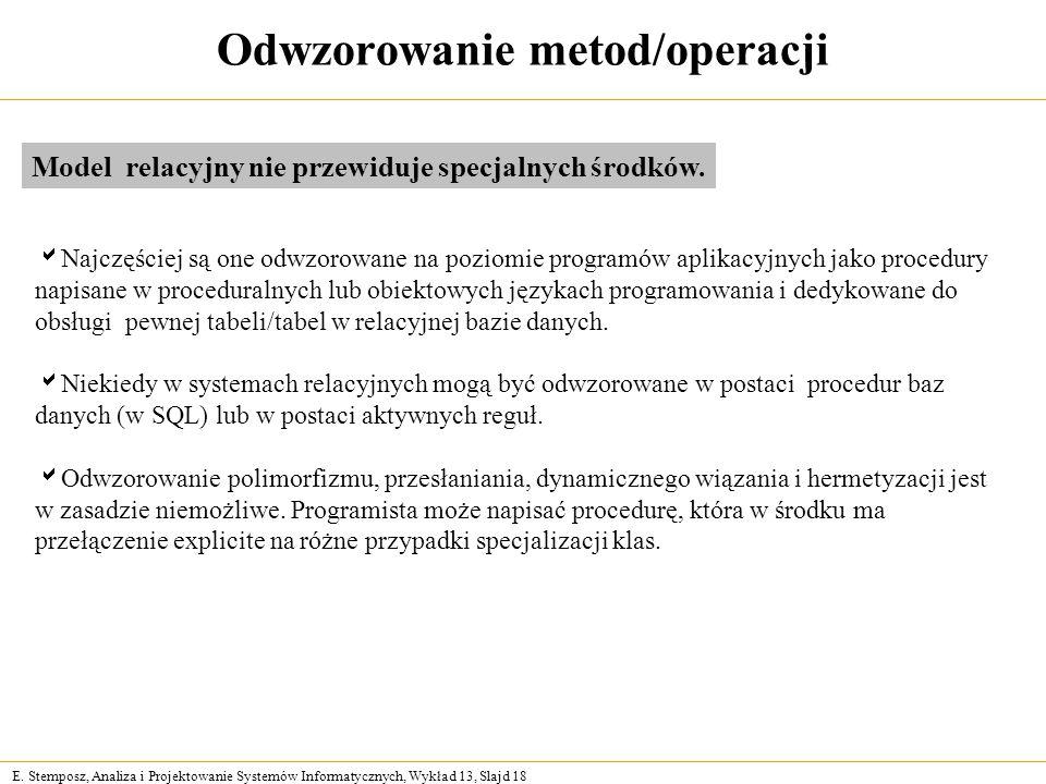 Odwzorowanie metod/operacji