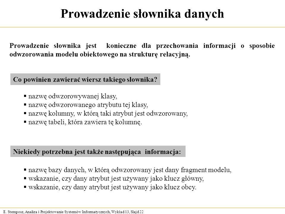 Prowadzenie słownika danych