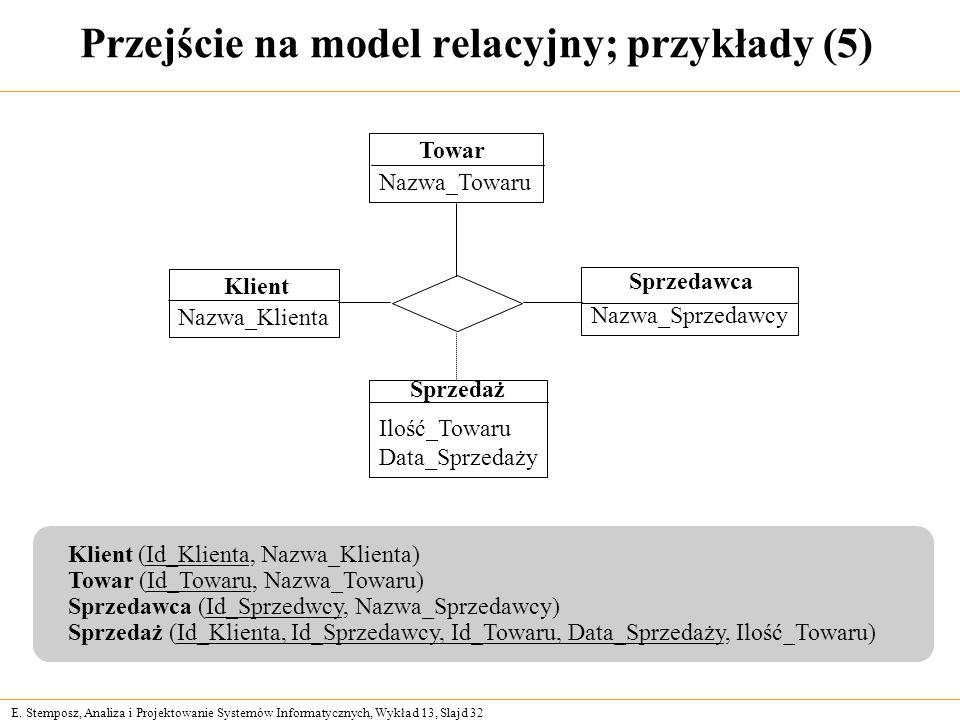 Przejście na model relacyjny; przykłady (5)