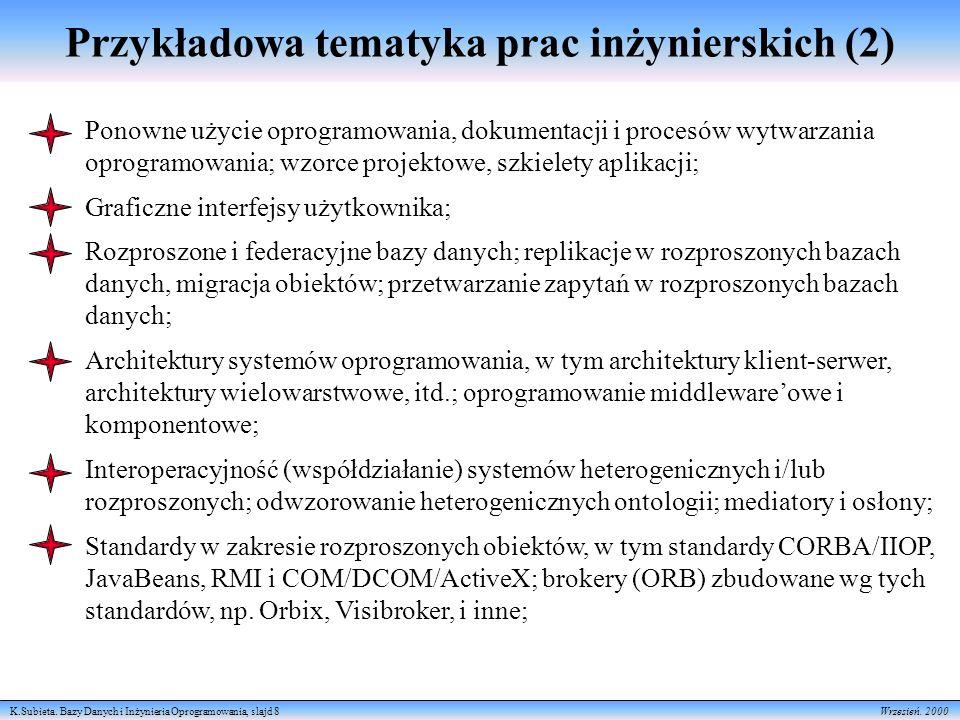 Przykładowa tematyka prac inżynierskich (2)